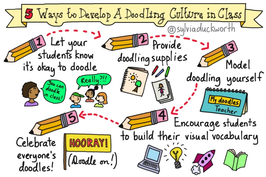 5 Ways to create a doodling culture